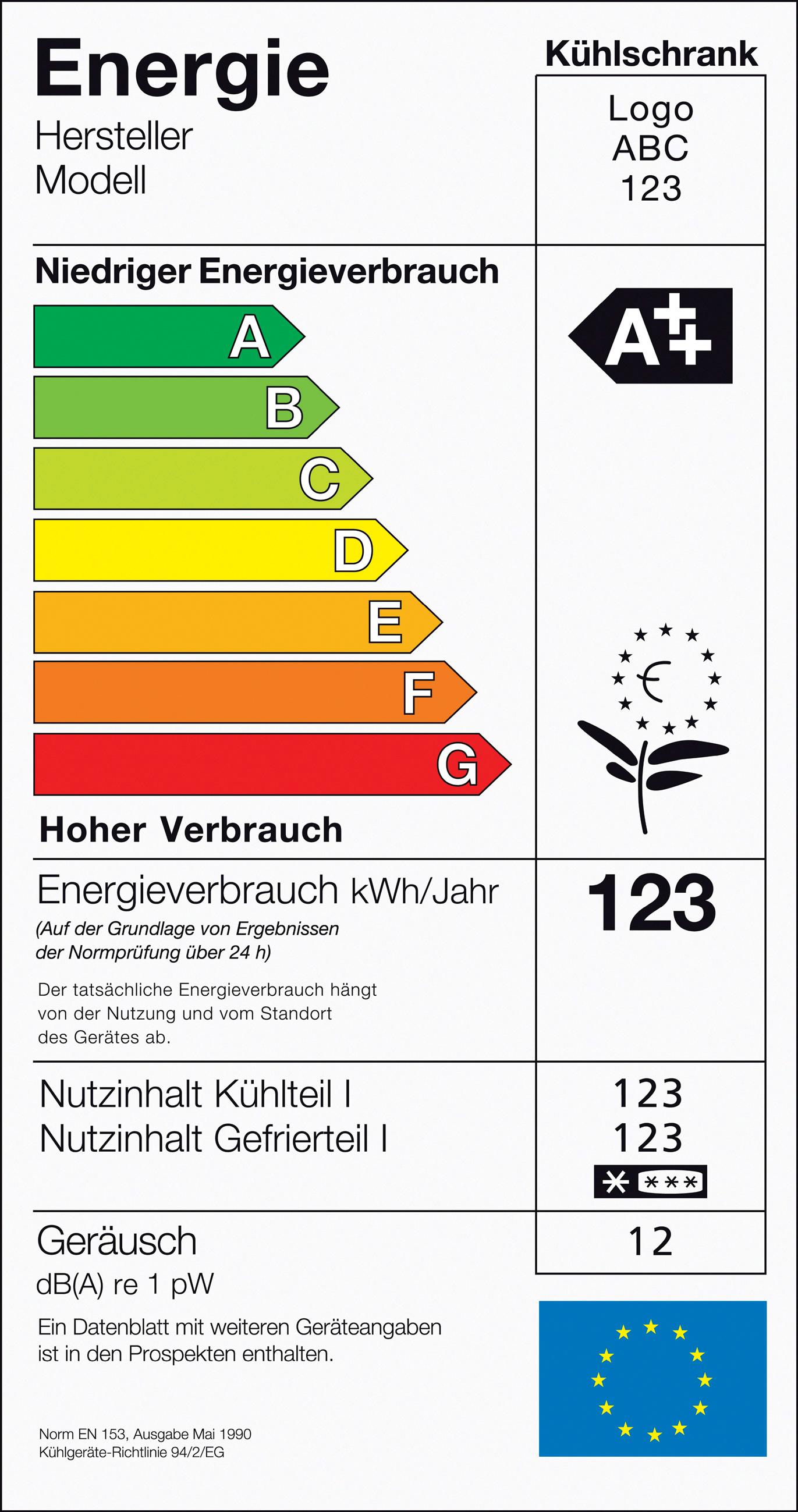 Energieeffizienzklassen Stromvergleich Org